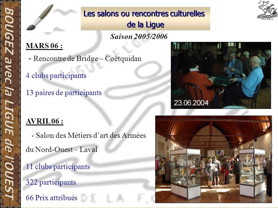 Les salons ou rencontres culturelles