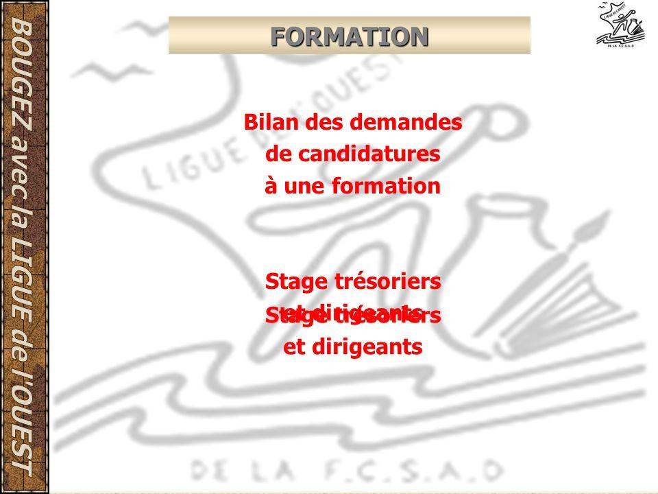 FORMATION Bilan des demandes de candidatures à une formation