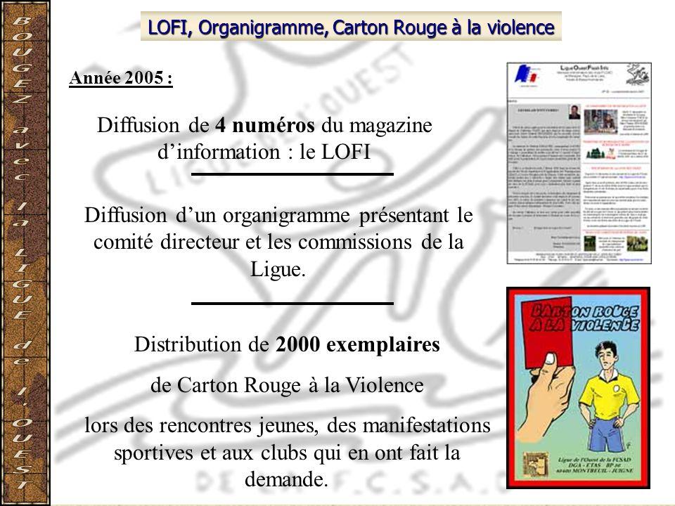 Diffusion de 4 numéros du magazine d'information : le LOFI
