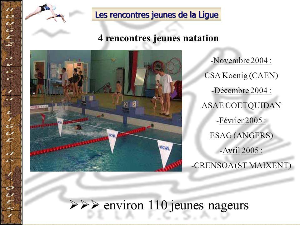  environ 110 jeunes nageurs
