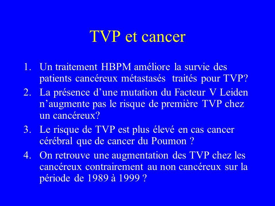 TVP et cancer Un traitement HBPM améliore la survie des patients cancéreux métastasés traités pour TVP