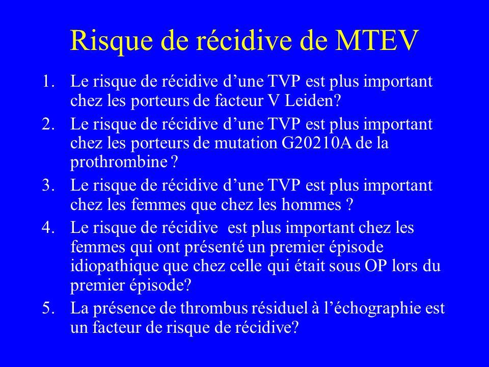Risque de récidive de MTEV