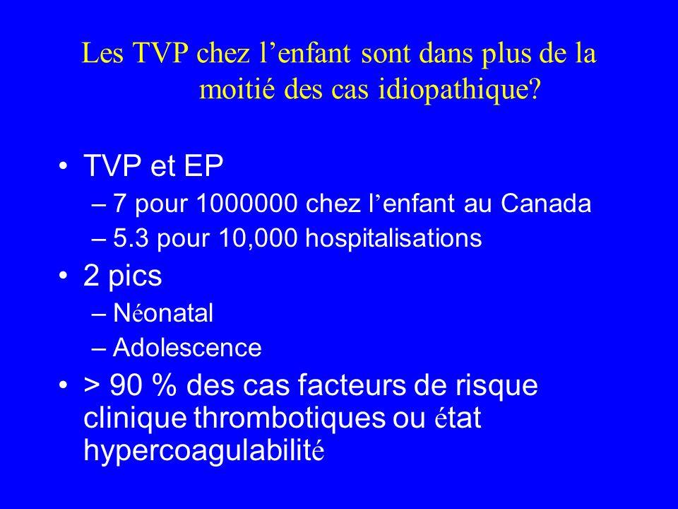 Les TVP chez l'enfant sont dans plus de la moitié des cas idiopathique
