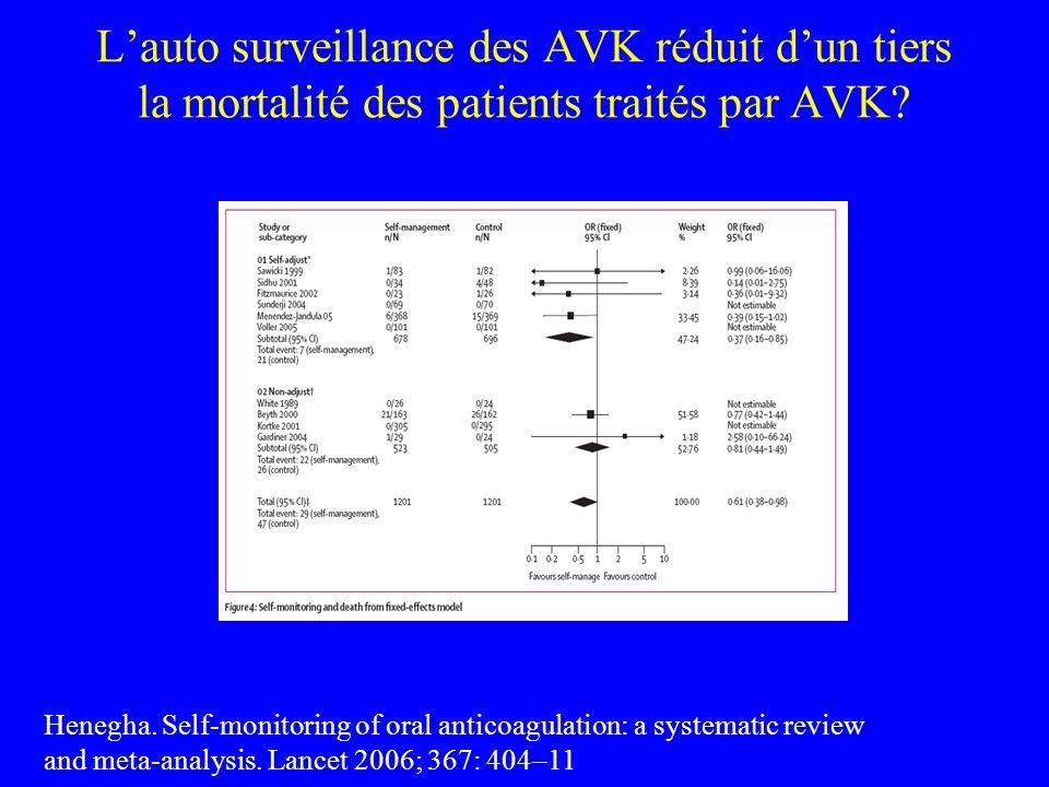 L'auto surveillance des AVK réduit d'un tiers la mortalité des patients traités par AVK