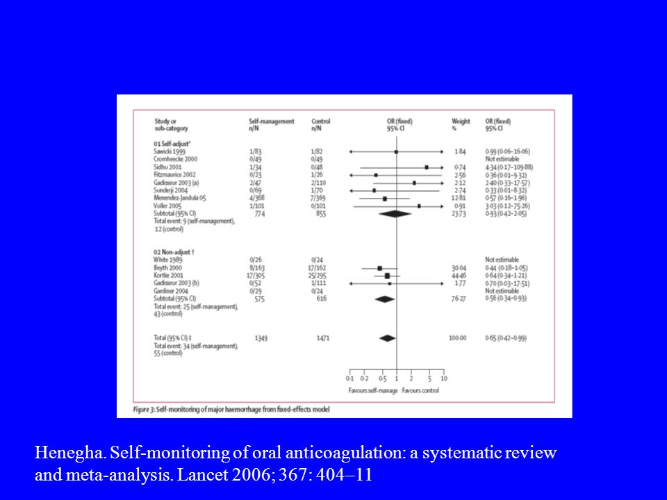 Henegha. Self-monitoring of oral anticoagulation: a systematic review