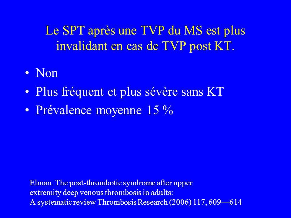Le SPT après une TVP du MS est plus invalidant en cas de TVP post KT.