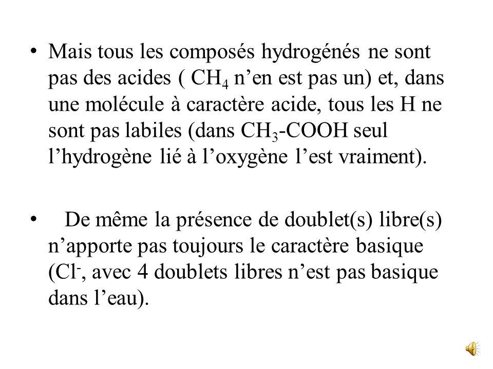 Mais tous les composés hydrogénés ne sont pas des acides ( CH4 n'en est pas un) et, dans une molécule à caractère acide, tous les H ne sont pas labiles (dans CH3-COOH seul l'hydrogène lié à l'oxygène l'est vraiment).