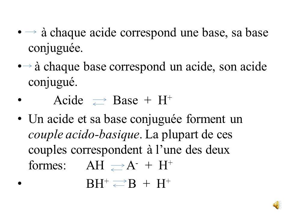 à chaque acide correspond une base, sa base conjuguée.