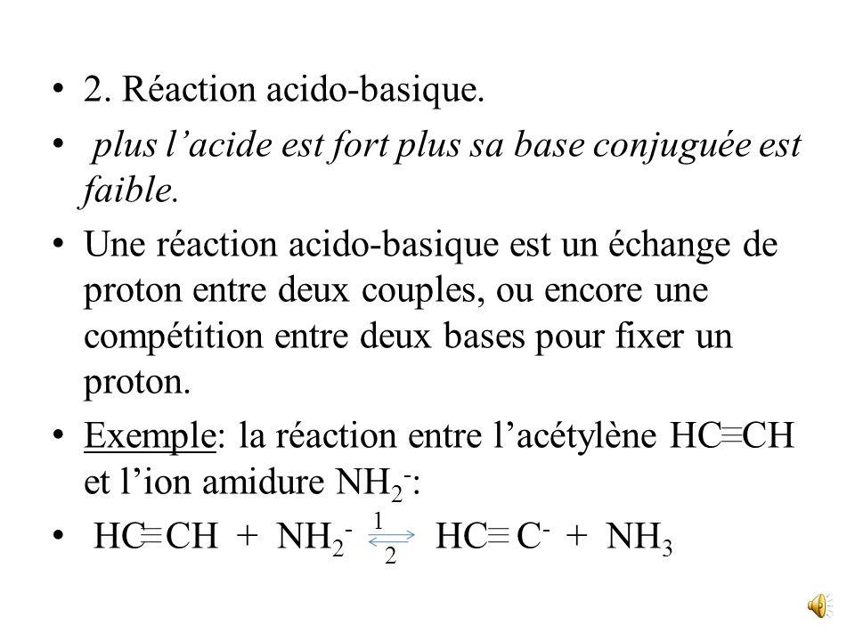 2. Réaction acido-basique.