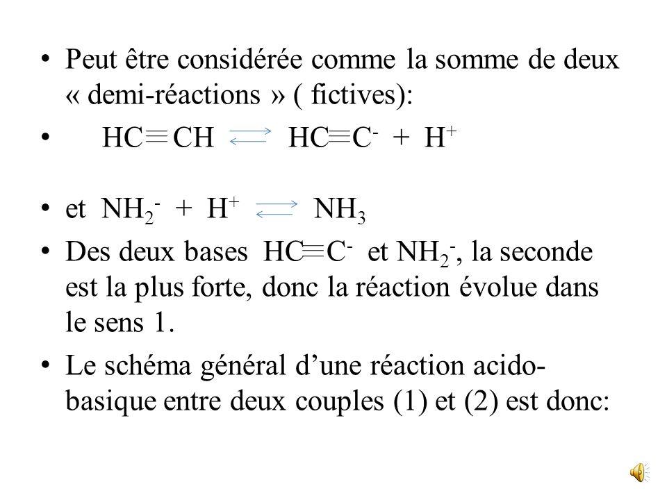 Peut être considérée comme la somme de deux « demi-réactions » ( fictives):