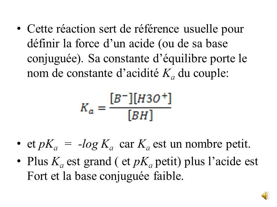 Cette réaction sert de référence usuelle pour définir la force d'un acide (ou de sa base conjuguée). Sa constante d'équilibre porte le nom de constante d'acidité Ka du couple: