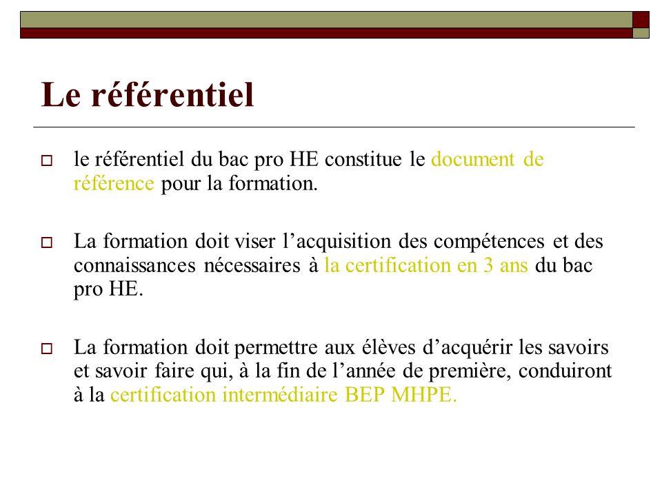 Le référentiel le référentiel du bac pro HE constitue le document de référence pour la formation.