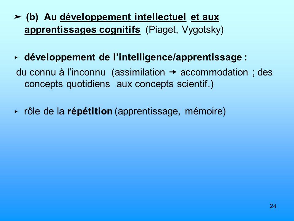 ➤ (b) Au développement intellectuel et aux apprentissages cognitifs (Piaget, Vygotsky)