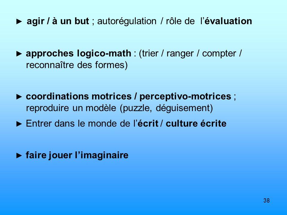 ► agir / à un but ; autorégulation / rôle de l'évaluation