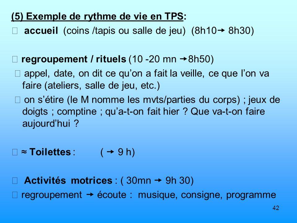 (5) Exemple de rythme de vie en TPS: