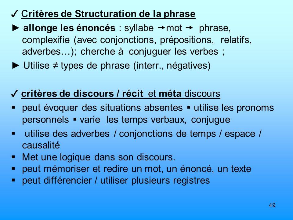 ✓ Critères de Structuration de la phrase
