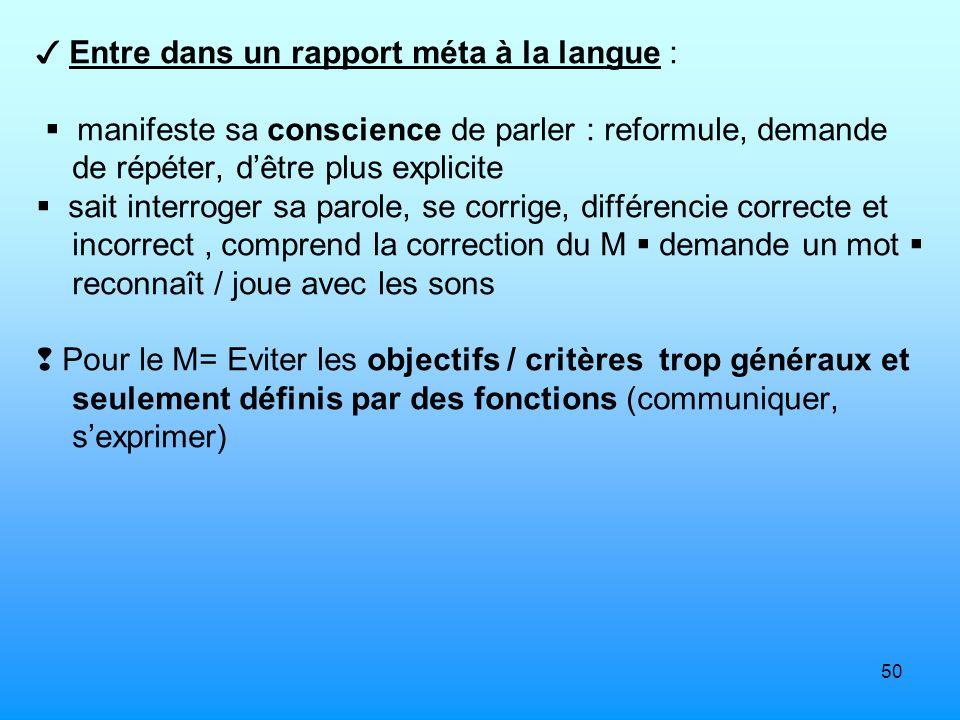 ✓ Entre dans un rapport méta à la langue :