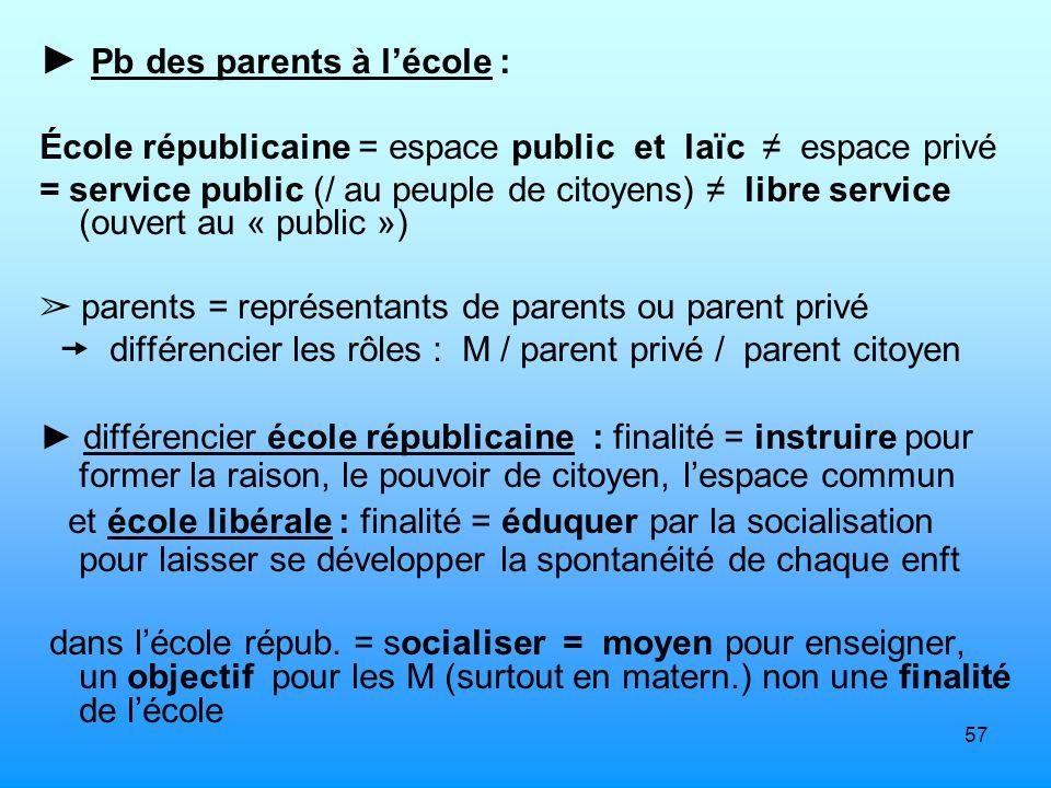 ► Pb des parents à l'école :