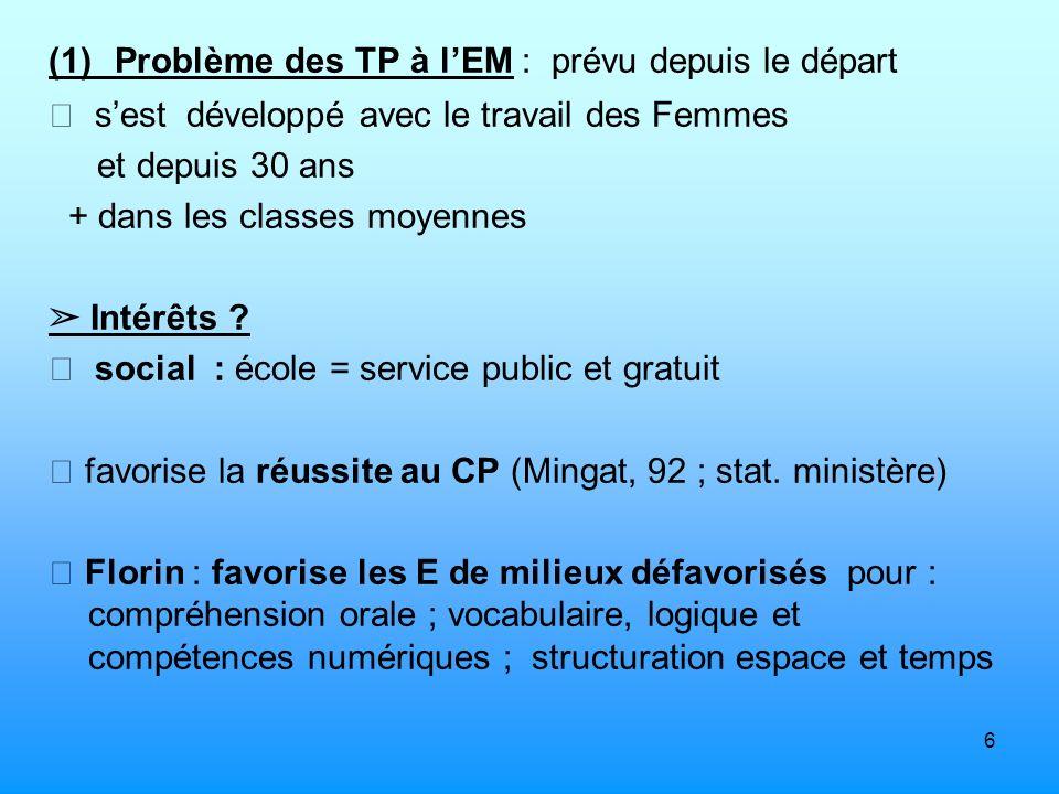 (1) Problème des TP à l'EM : prévu depuis le départ
