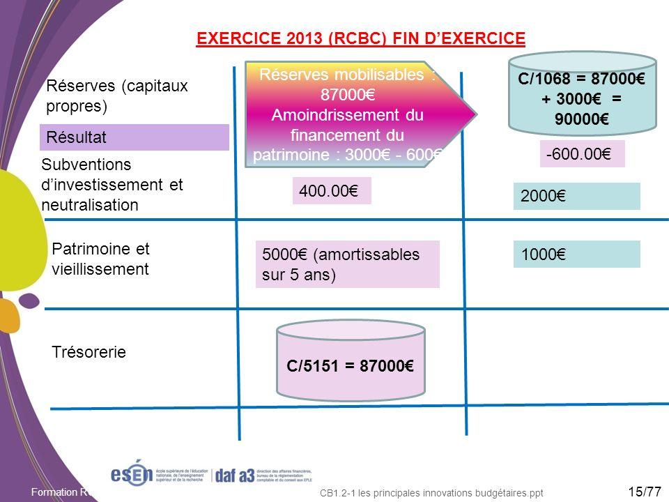 EXERCICE 2013 (RCBC) FIN D'EXERCICE