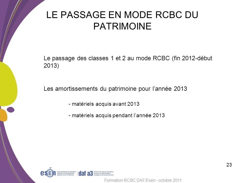 LE PASSAGE EN MODE RCBC DU PATRIMOINE