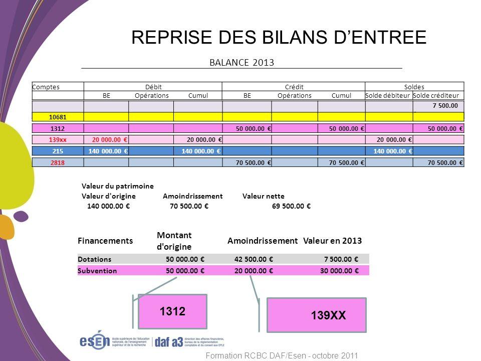 REPRISE DES BILANS D'ENTREE