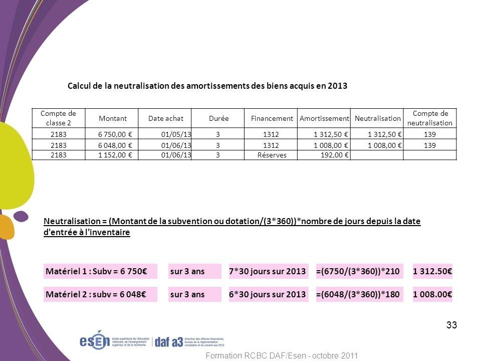 Calcul de la neutralisation des amortissements des biens acquis en 2013