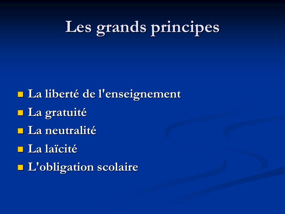 Les grands principes La liberté de l enseignement La gratuité