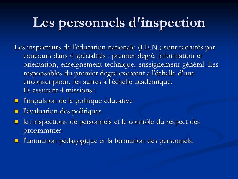 Les personnels d inspection
