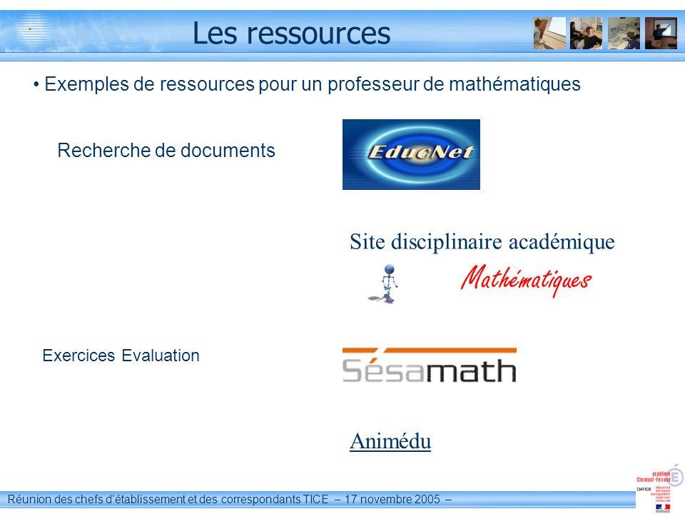 Les ressources Site disciplinaire académique Animédu
