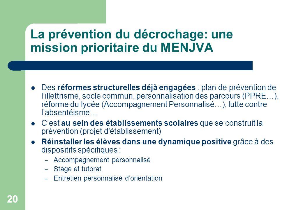 La prévention du décrochage: une mission prioritaire du MENJVA