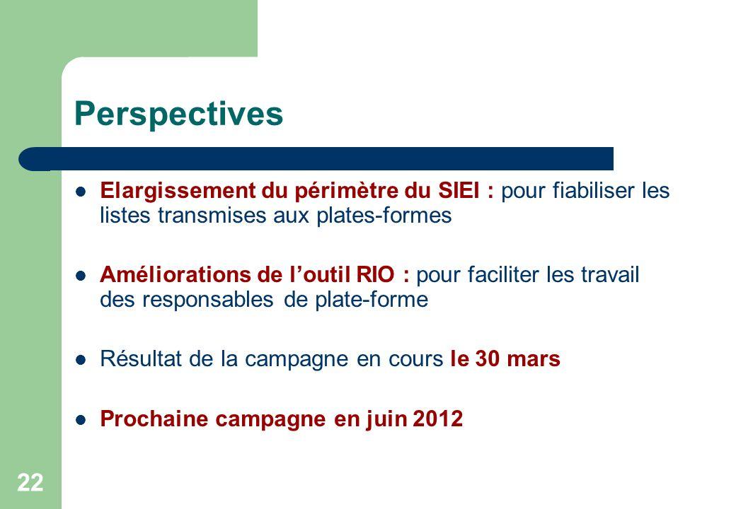 Perspectives Elargissement du périmètre du SIEI : pour fiabiliser les listes transmises aux plates-formes.