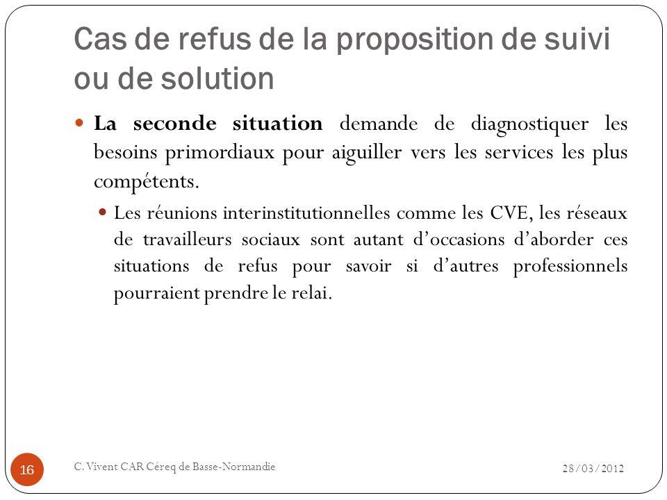 Cas de refus de la proposition de suivi ou de solution