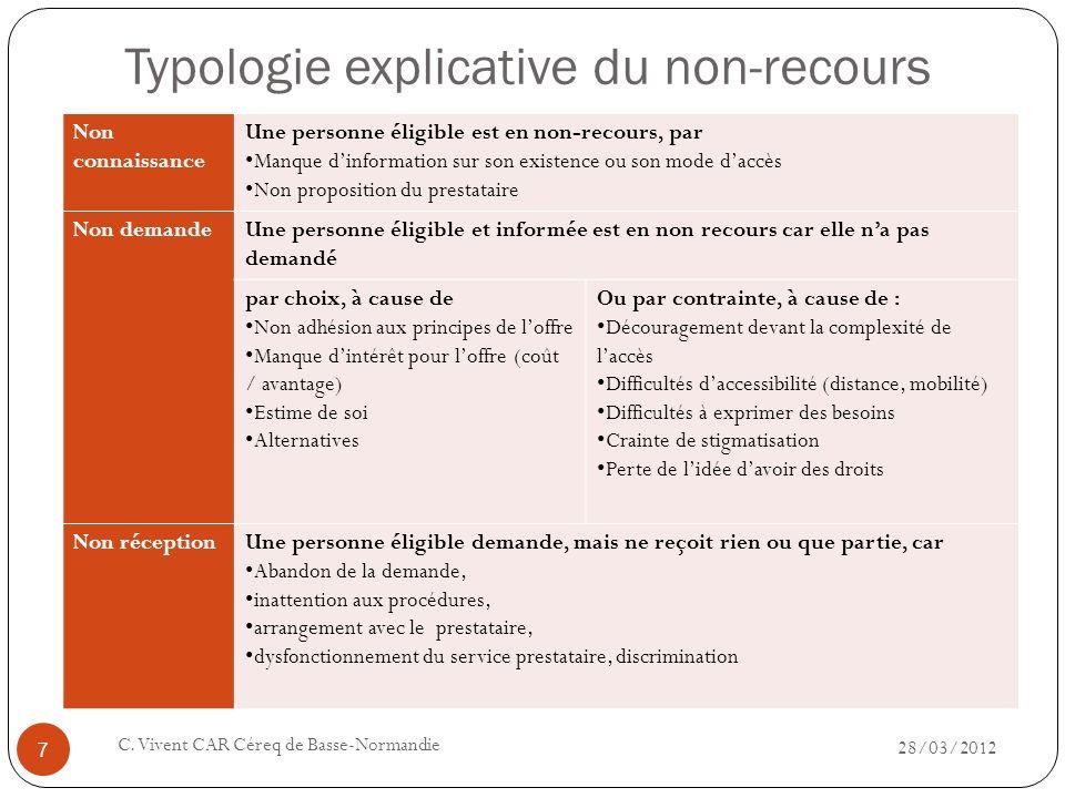 Typologie explicative du non-recours