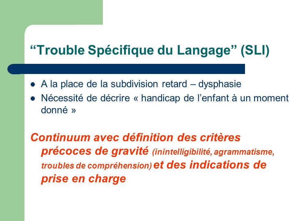 Trouble Spécifique du Langage (SLI)