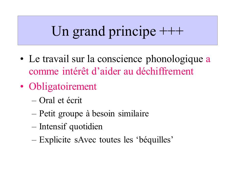 Un grand principe +++ Le travail sur la conscience phonologique a comme intérêt d'aider au déchiffrement.