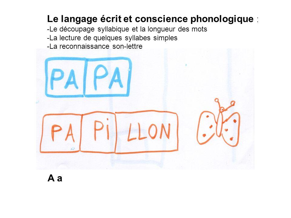 Le langage écrit et conscience phonologique :