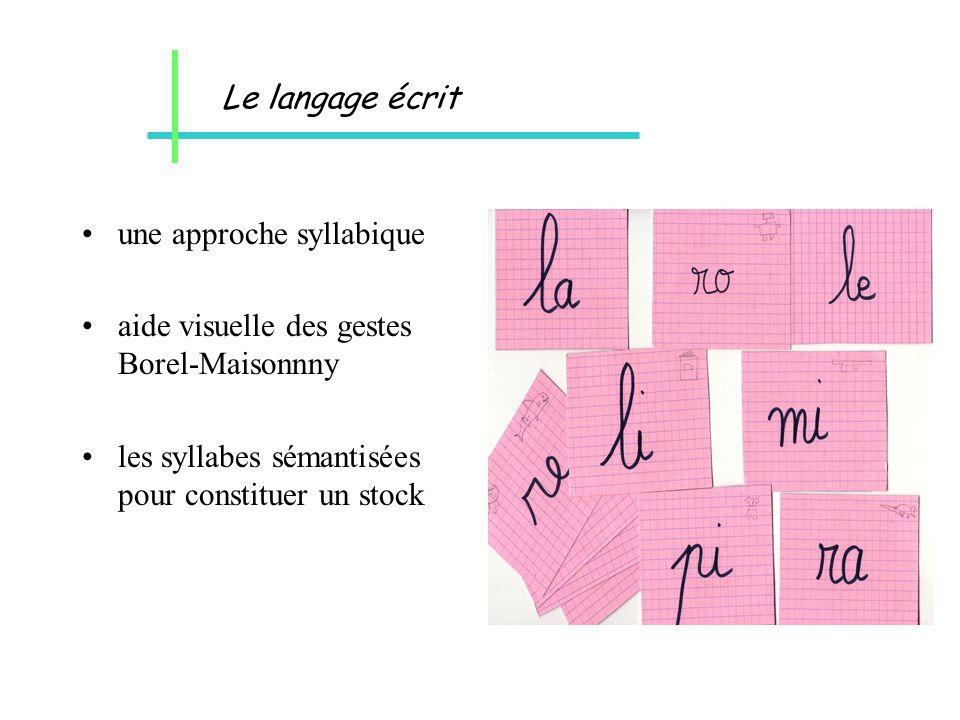 Le langage écrit une approche syllabique. aide visuelle des gestes Borel-Maisonnny.