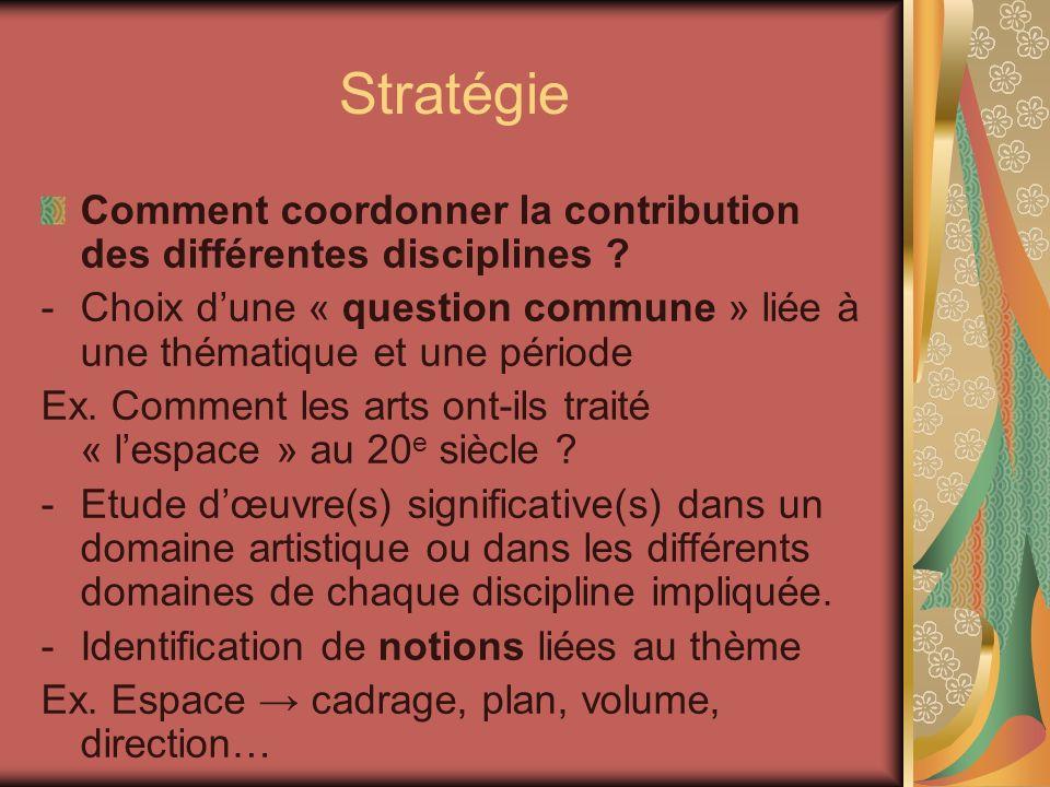 Stratégie Comment coordonner la contribution des différentes disciplines Choix d'une « question commune » liée à une thématique et une période.