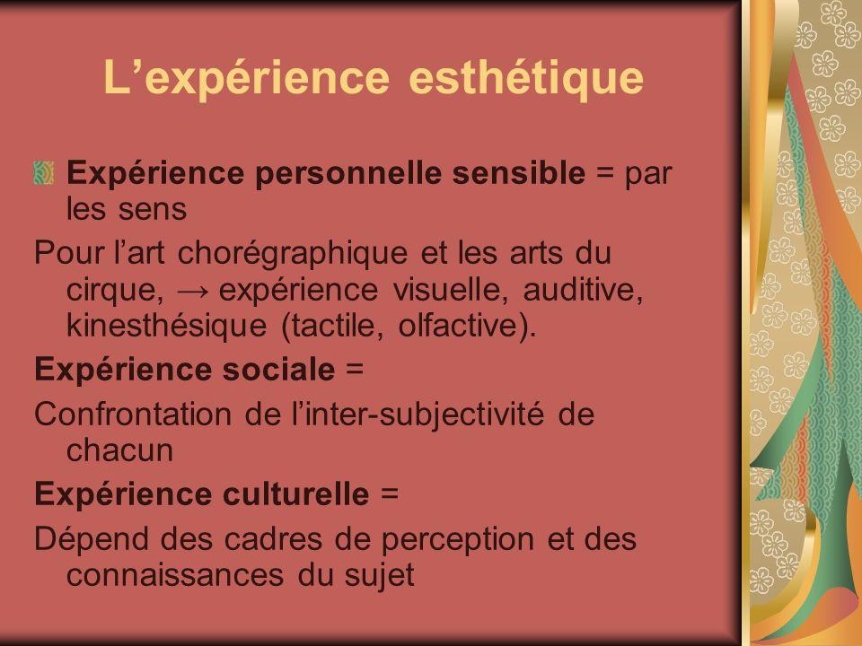 L'expérience esthétique