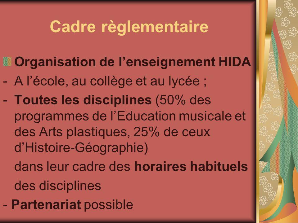 Cadre règlementaire Organisation de l'enseignement HIDA