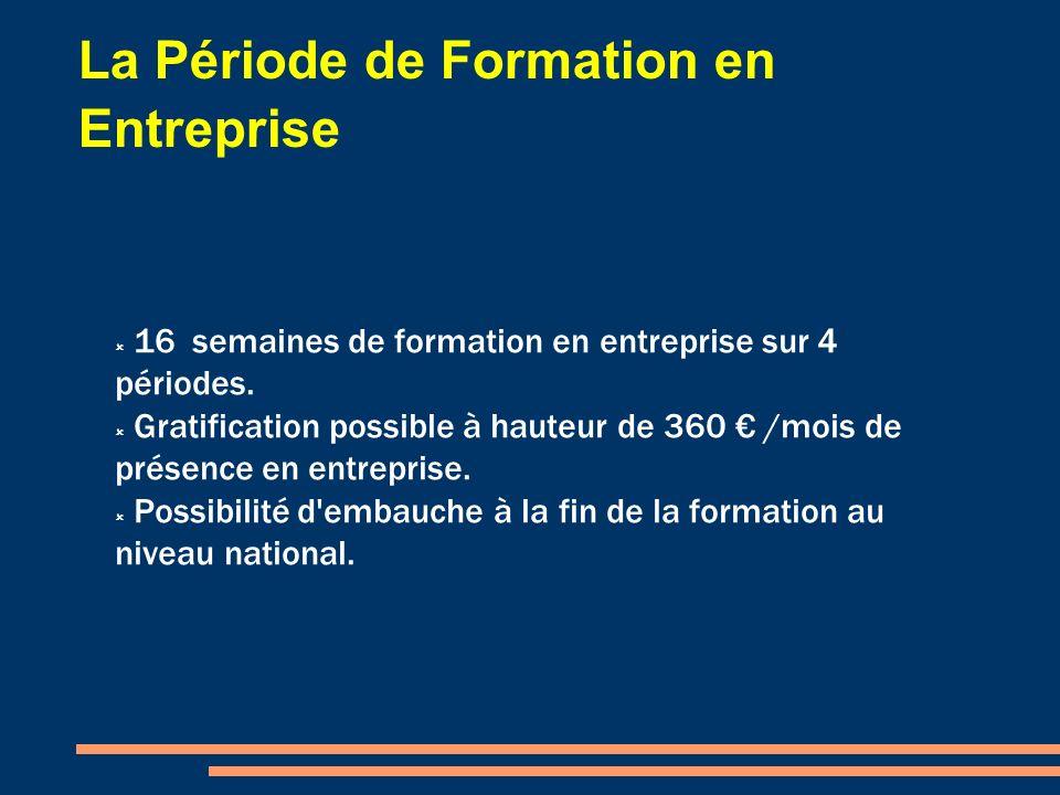 La Période de Formation en Entreprise