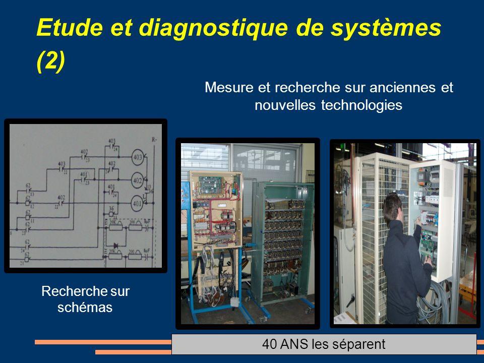 Etude et diagnostique de systèmes (2)