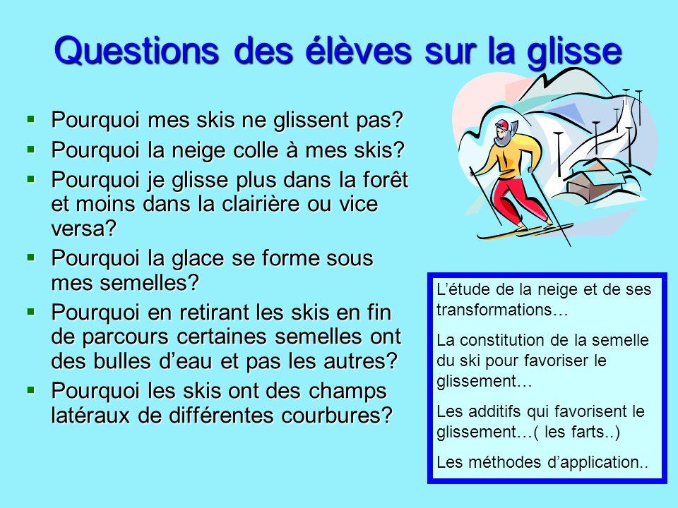 Questions des élèves sur la glisse