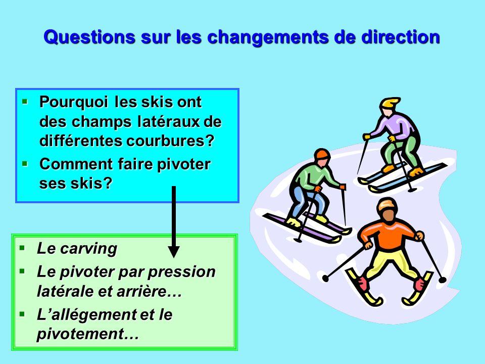 Questions sur les changements de direction