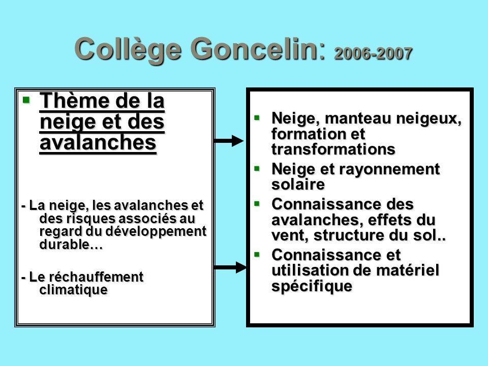 Collège Goncelin: 2006-2007 Thème de la neige et des avalanches