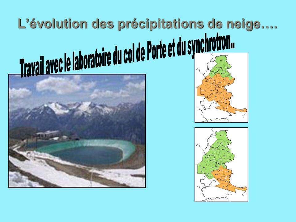 L'évolution des précipitations de neige….