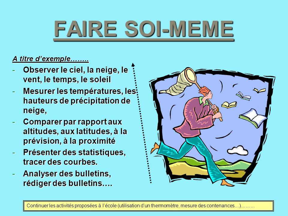 FAIRE SOI-MEMEA titre d'exemple…….. Observer le ciel, la neige, le vent, le temps, le soleil.