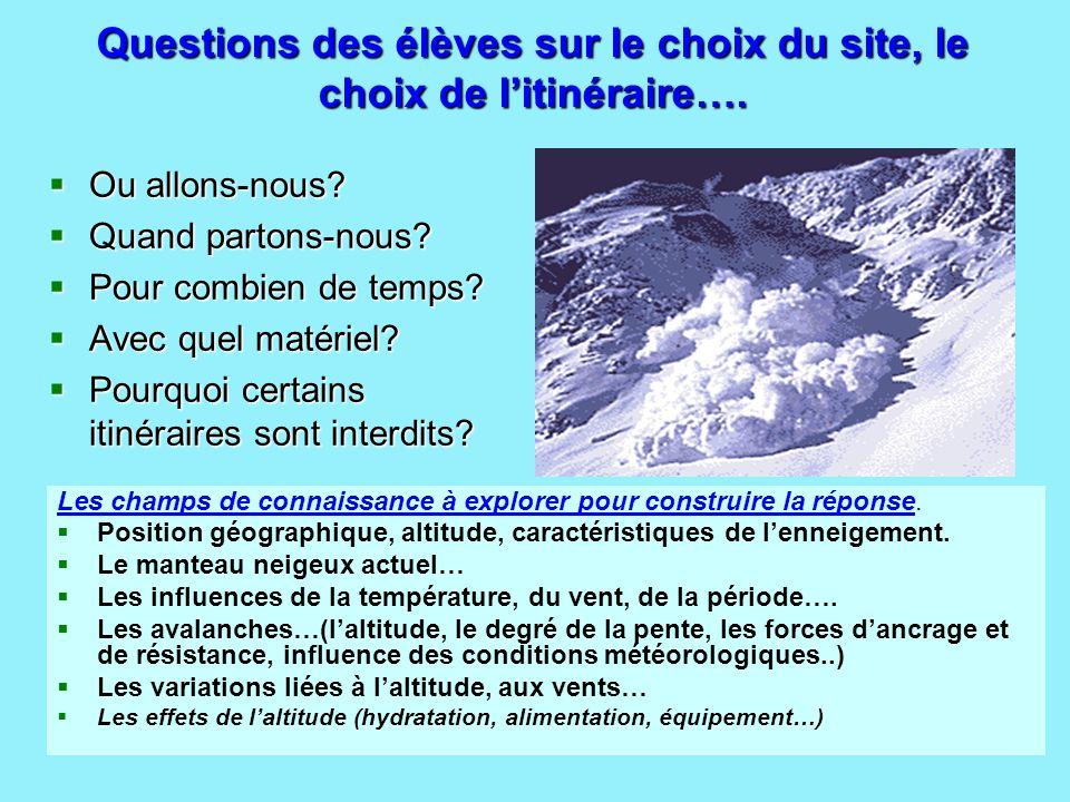 Questions des élèves sur le choix du site, le choix de l'itinéraire….