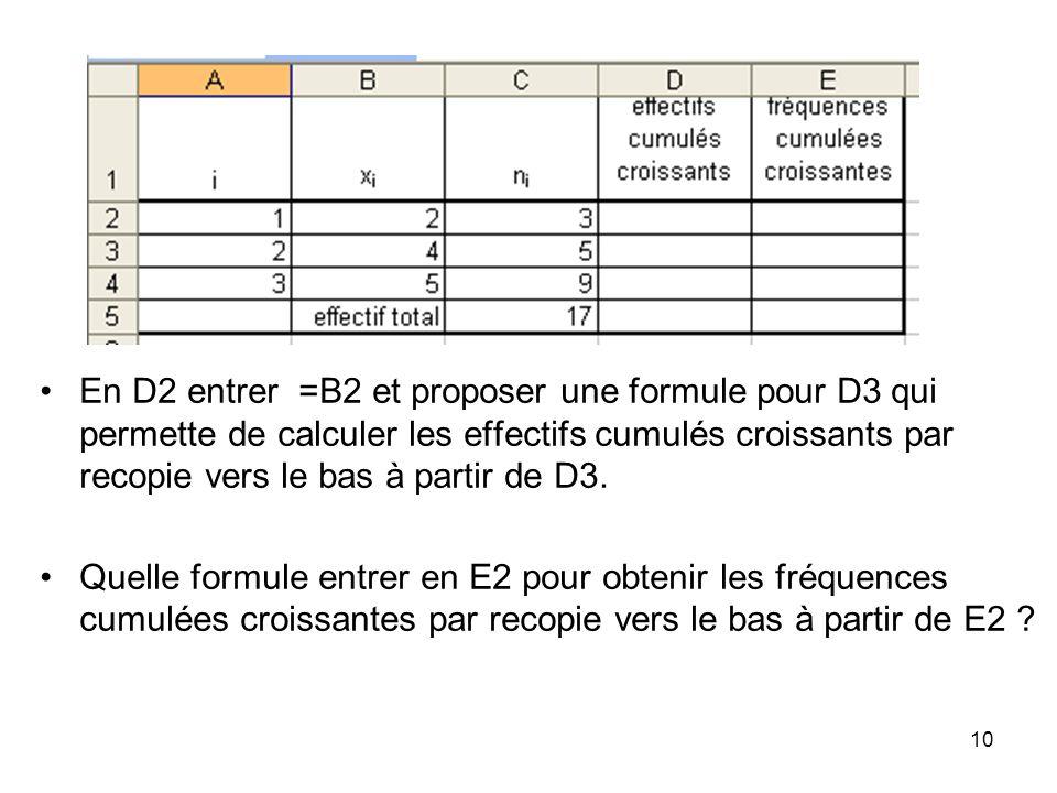 En D2 entrer =B2 et proposer une formule pour D3 qui permette de calculer les effectifs cumulés croissants par recopie vers le bas à partir de D3.